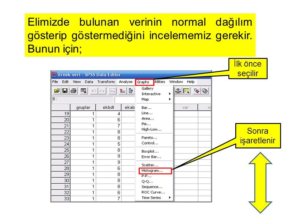 Elimizde bulunan verinin normal dağılım gösterip göstermediğini incelememiz gerekir. Bunun için;