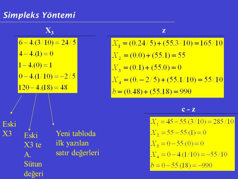 Simpleks Yöntemi X3. z. c - z. Eski X3. Yeni tabloda ilk yazılan satır değerleri.