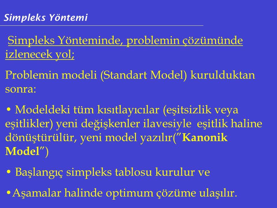 Simpleks Yönteminde, problemin çözümünde izlenecek yol;