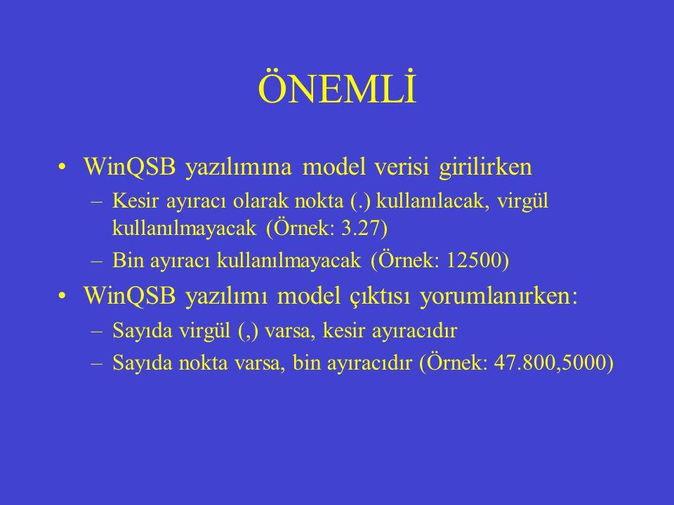 ÖNEMLİ WinQSB yazılımına model verisi girilirken