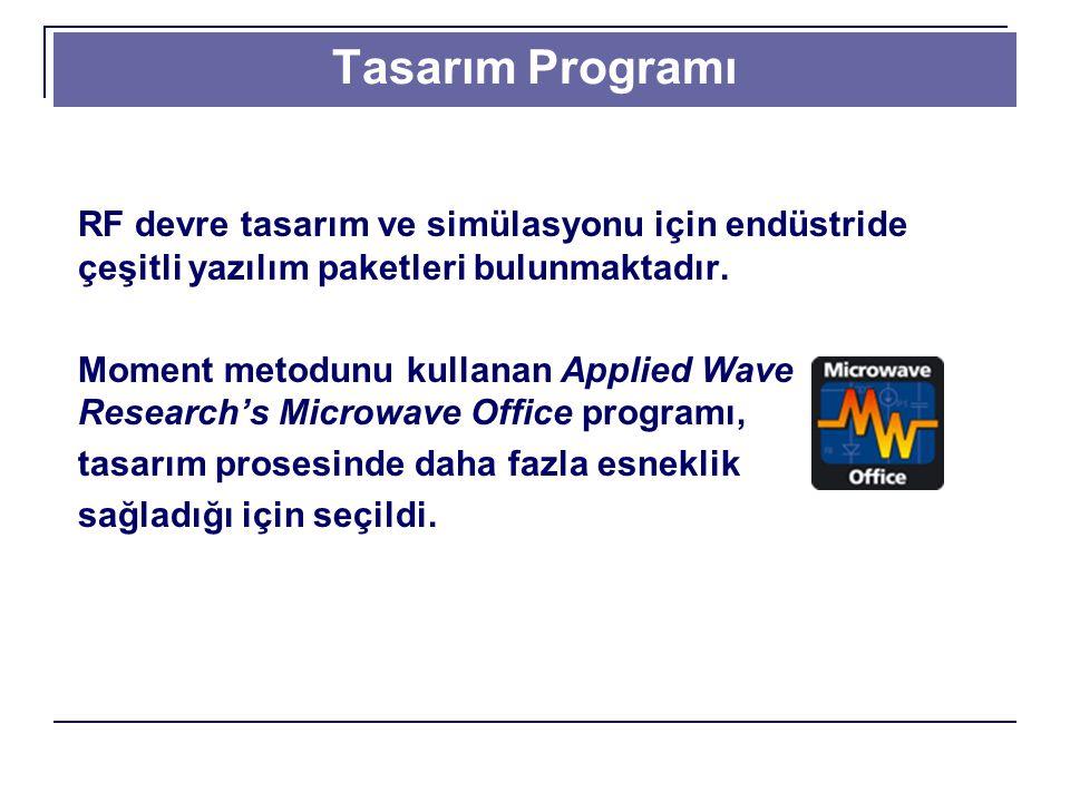 Tasarım Programı RF devre tasarım ve simülasyonu için endüstride çeşitli yazılım paketleri bulunmaktadır.