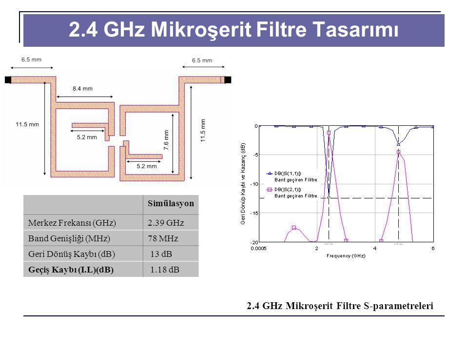 2.4 GHz Mikroşerit Filtre Tasarımı