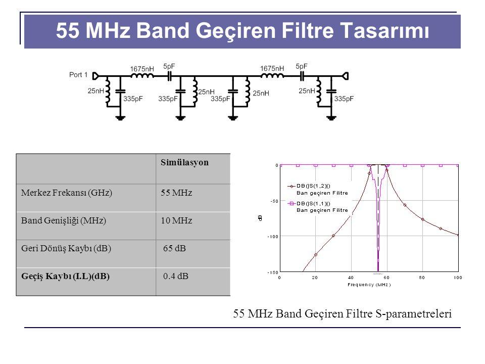 55 MHz Band Geçiren Filtre Tasarımı