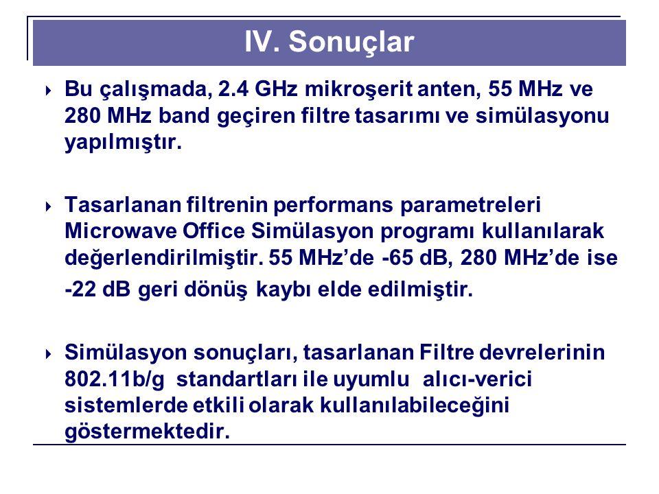 IV. Sonuçlar Bu çalışmada, 2.4 GHz mikroşerit anten, 55 MHz ve 280 MHz band geçiren filtre tasarımı ve simülasyonu yapılmıştır.