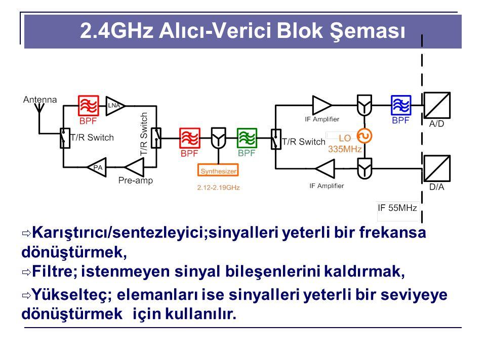 2.4GHz Alıcı-Verici Blok Şeması