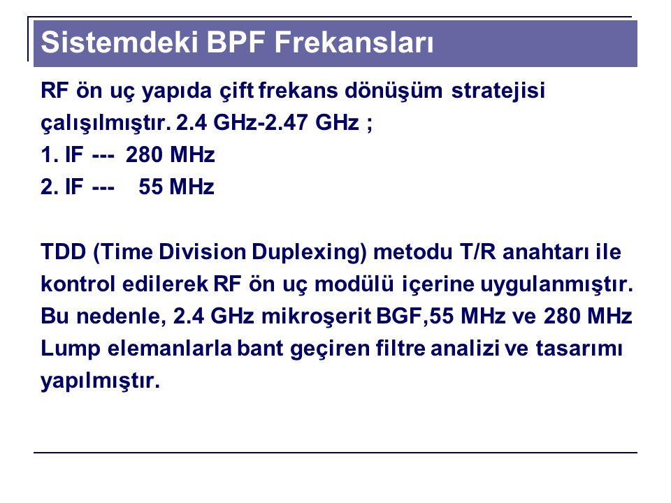 Sistemdeki BPF Frekansları