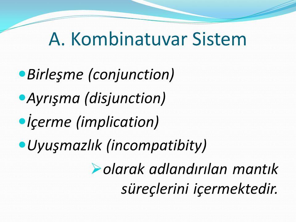 . Kombinatuvar Sistem Birleşme (conjunction) Ayrışma (disjunction)