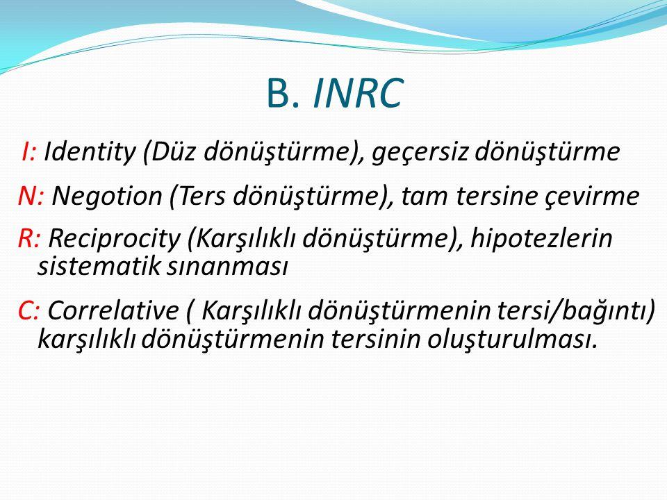 . INRC N: Negotion (Ters dönüştürme), tam tersine çevirme
