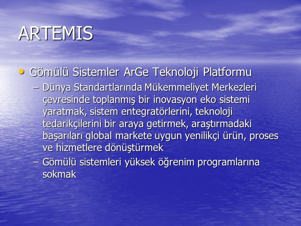 ARTEMIS Gömülü Sistemler ArGe Teknoloji Platformu