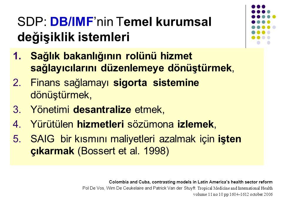 SDP: DB/IMF'nin Temel kurumsal değişiklik istemleri