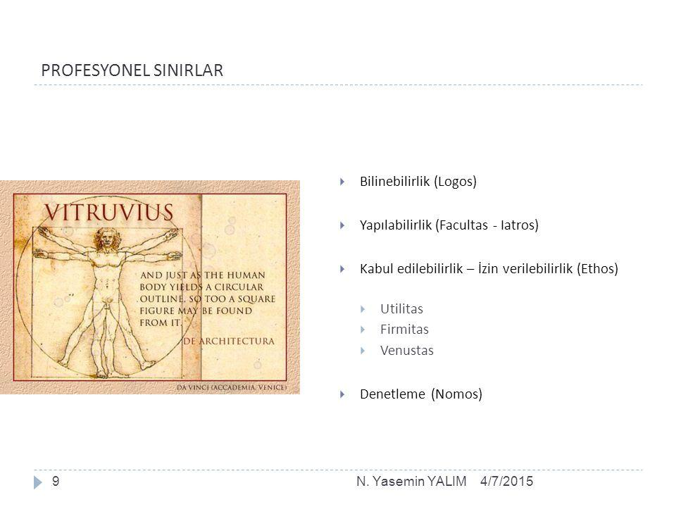 PROFESYONEL SINIRLAR Bilinebilirlik (Logos)