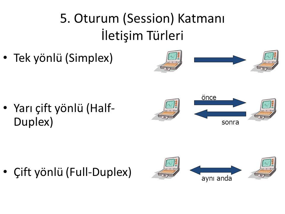 5. Oturum (Session) Katmanı İletişim Türleri