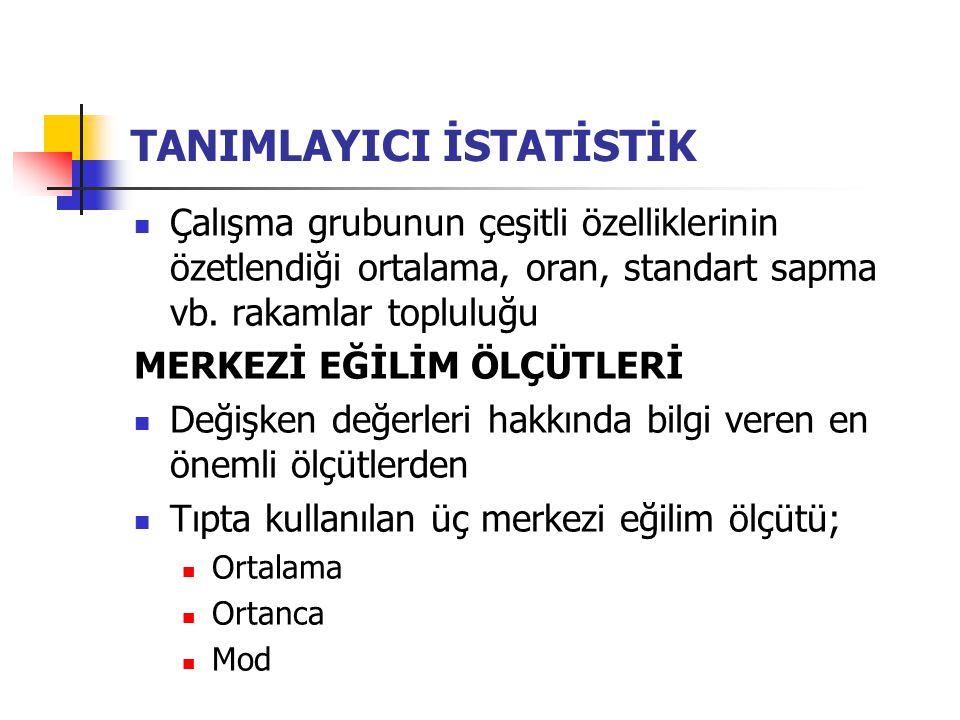 TANIMLAYICI İSTATİSTİK
