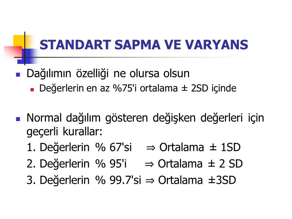 STANDART SAPMA VE VARYANS