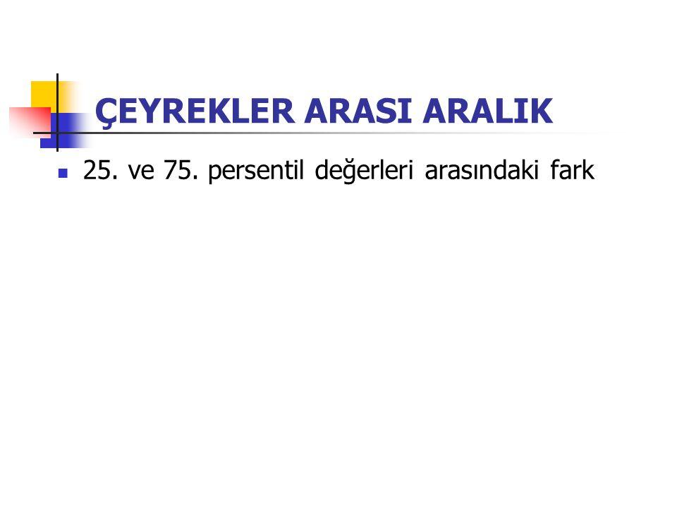ÇEYREKLER ARASI ARALIK