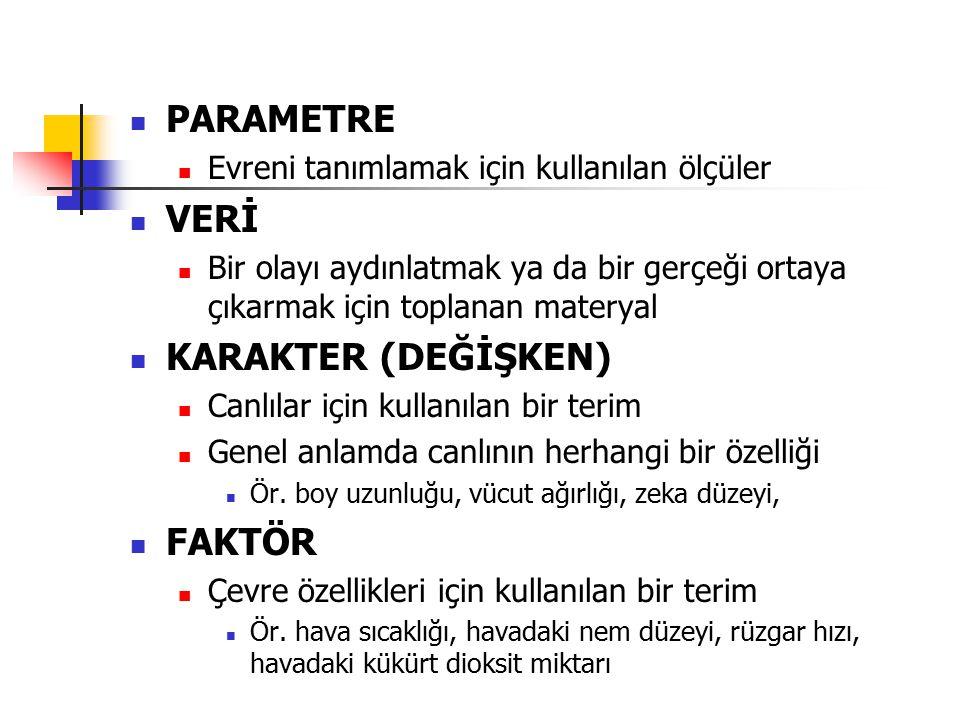 PARAMETRE VERİ KARAKTER (DEĞİŞKEN) FAKTÖR