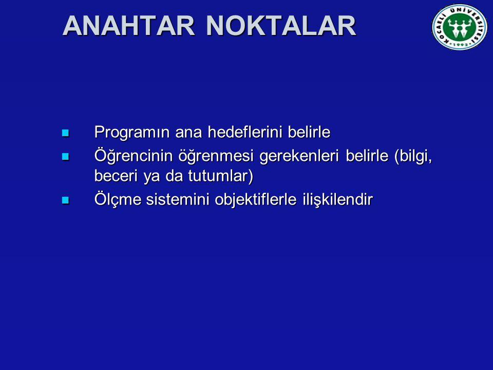 ANAHTAR NOKTALAR Programın ana hedeflerini belirle