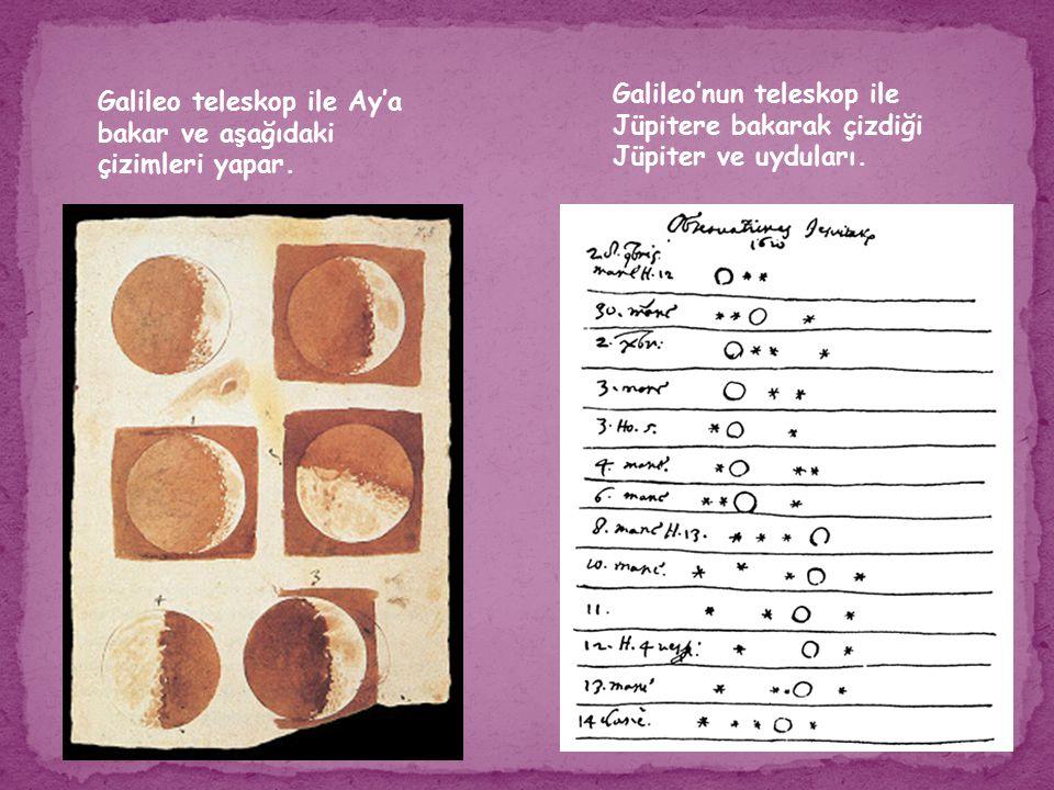 Galileo'nun teleskop ile Jüpitere bakarak çizdiği Jüpiter ve uyduları.
