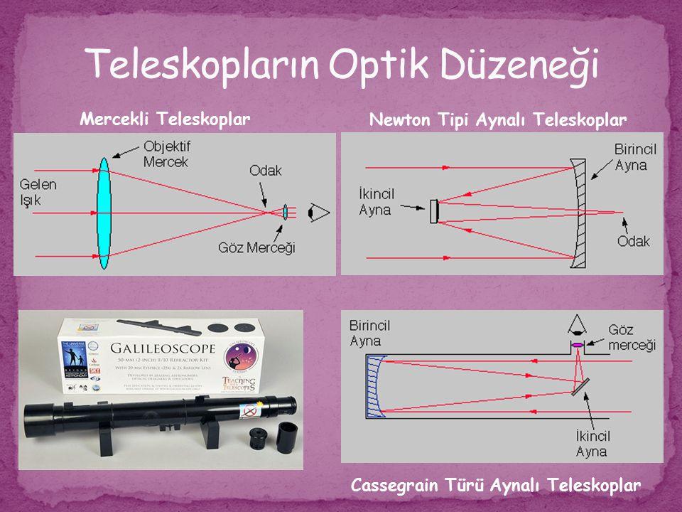 Teleskopların Optik Düzeneği