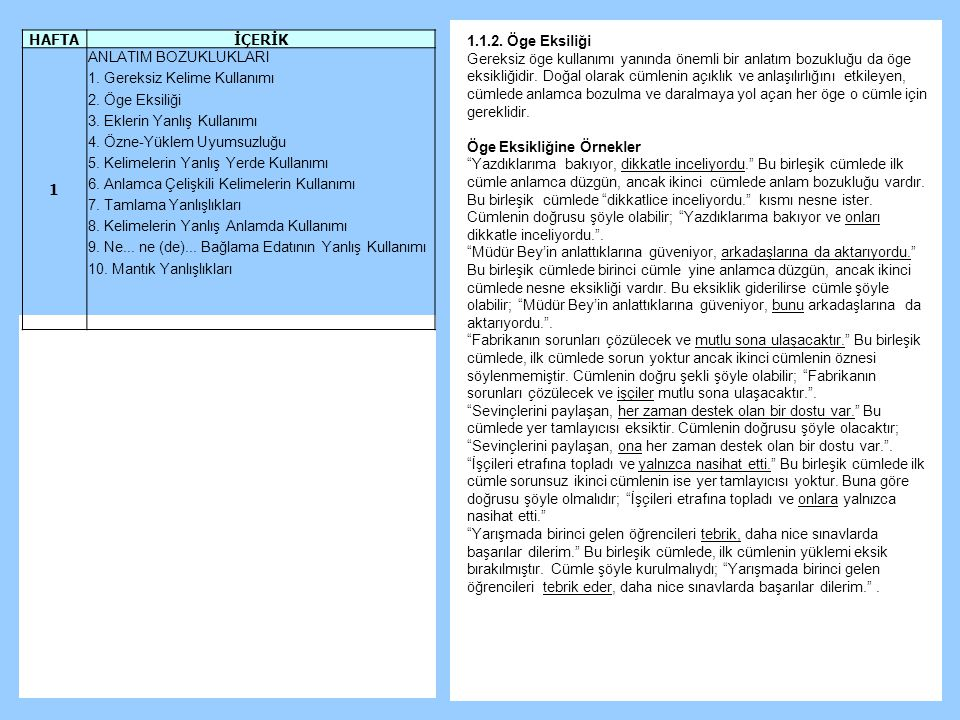 HAFTA İÇERİK. 1. ANLATIM BOZUKLUKLARI. 1. Gereksiz Kelime Kullanımı. 2. Öge Eksiliği. 3. Eklerin Yanlış Kullanımı.