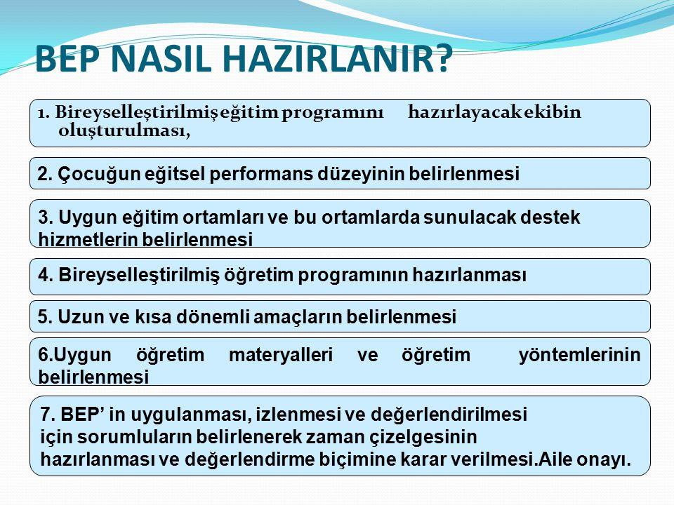 BEP NASIL HAZIRLANIR 1. Bireyselleştirilmiş eğitim programını hazırlayacak ekibin oluşturulması,
