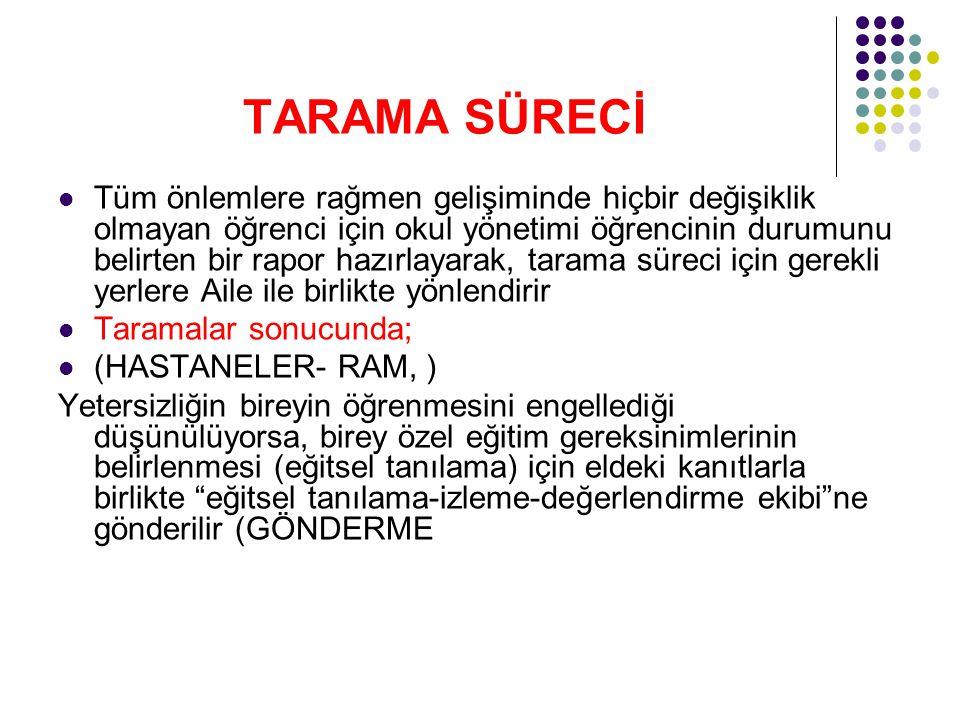 TARAMA SÜRECİ
