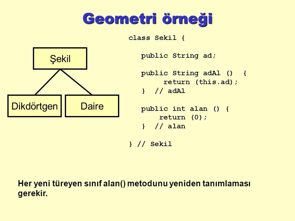 Geometri örneği Şekil Daire Dikdörtgen