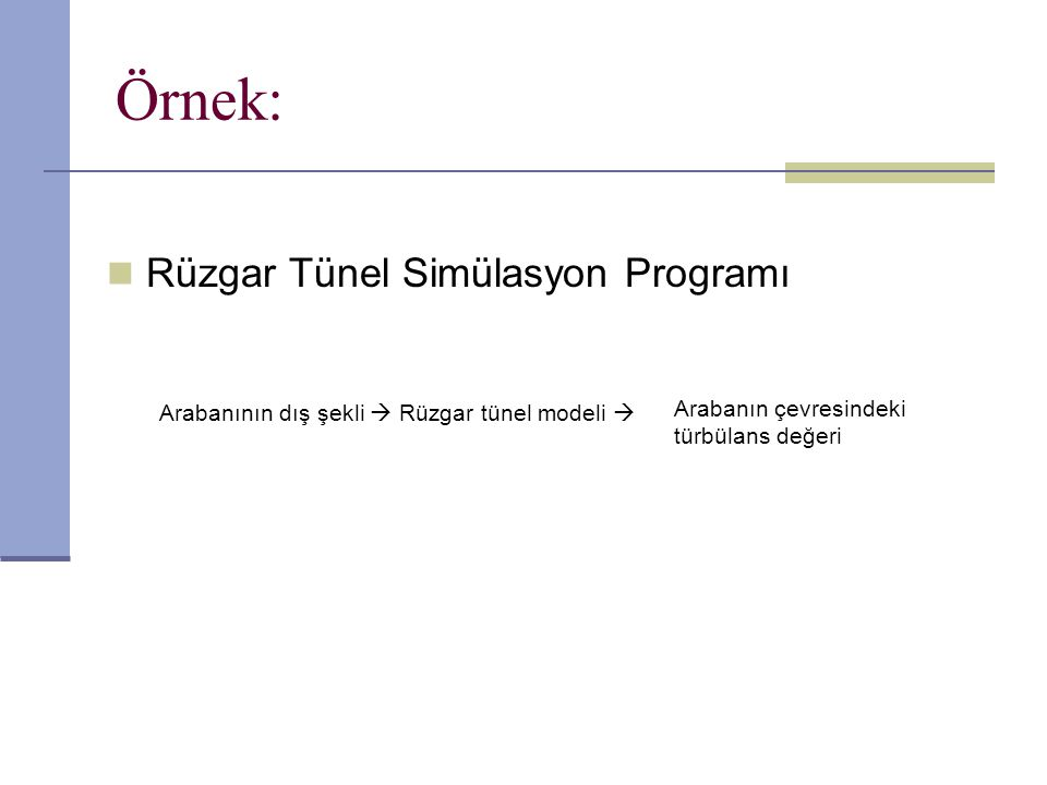 Örnek: Rüzgar Tünel Simülasyon Programı