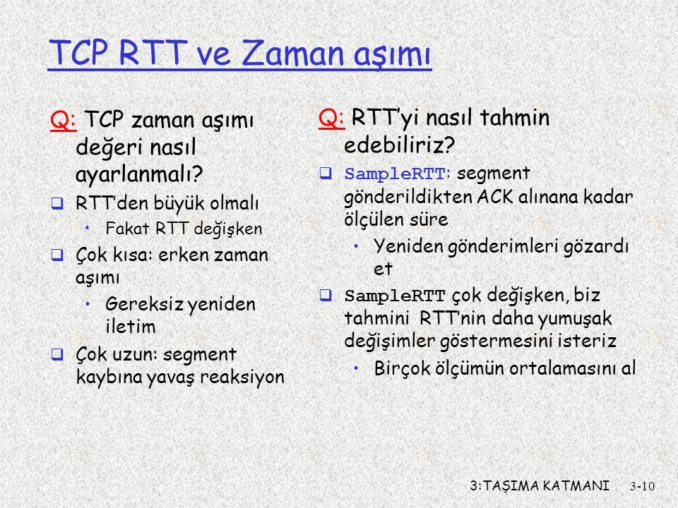 TCP RTT ve Zaman aşımı Q: RTT'yi nasıl tahmin edebiliriz