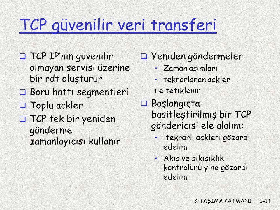 TCP güvenilir veri transferi