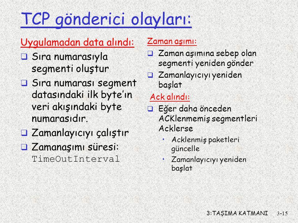 TCP gönderici olayları: