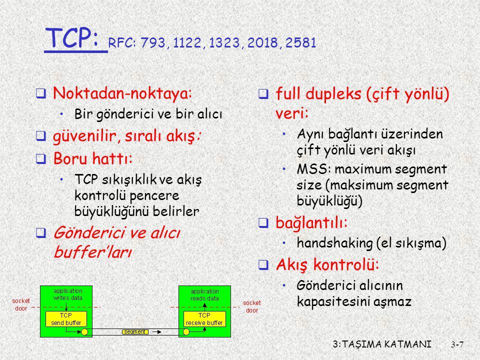 TCP: RFC: 793, 1122, 1323, 2018, 2581 Noktadan-noktaya: