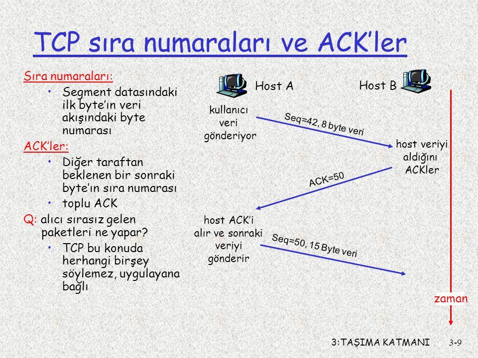 TCP sıra numaraları ve ACK'ler