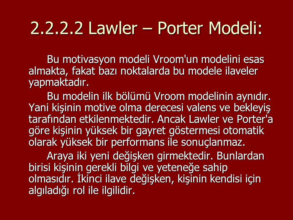 2.2.2.2 Lawler – Porter Modeli: