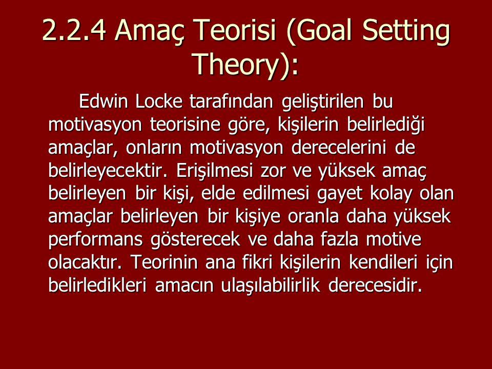 2.2.4 Amaç Teorisi (Goal Setting Theory):
