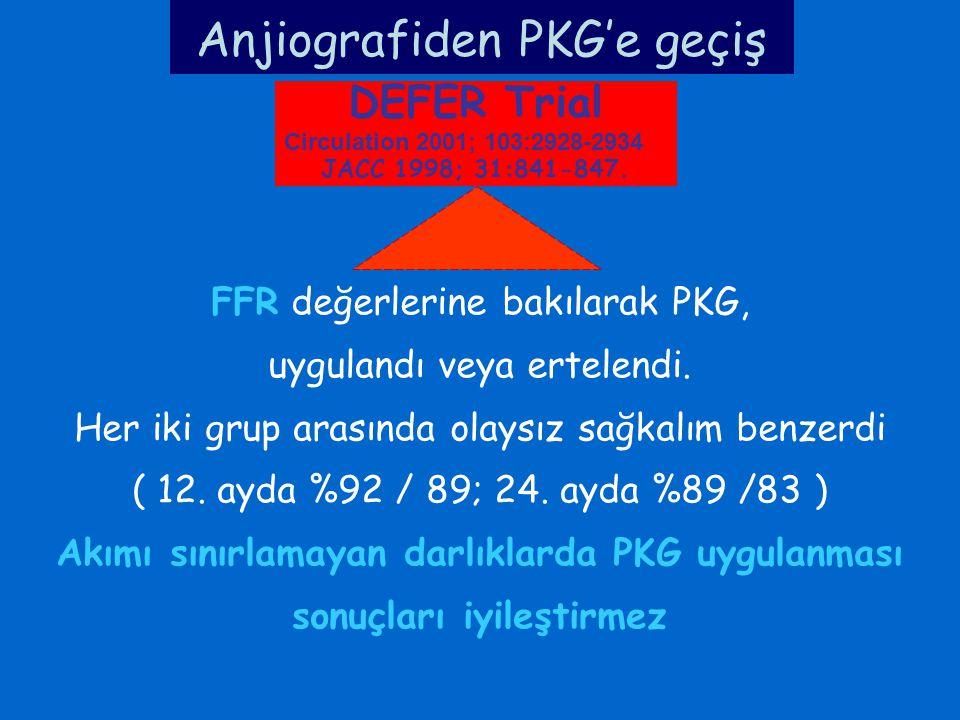 Akımı sınırlamayan darlıklarda PKG uygulanması sonuçları iyileştirmez