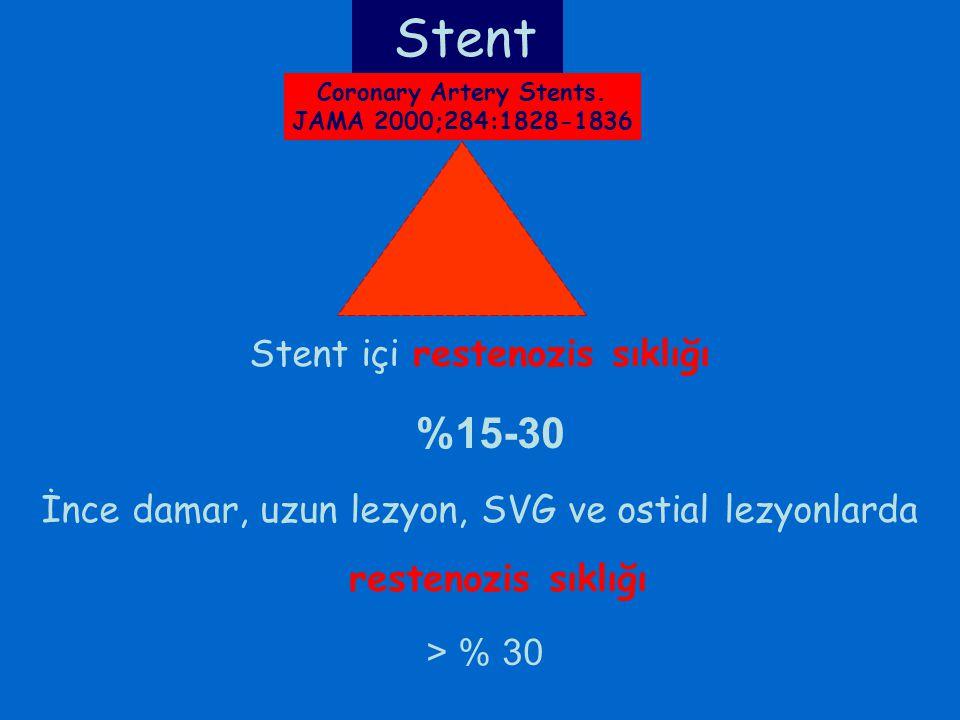 Coronary Artery Stents.