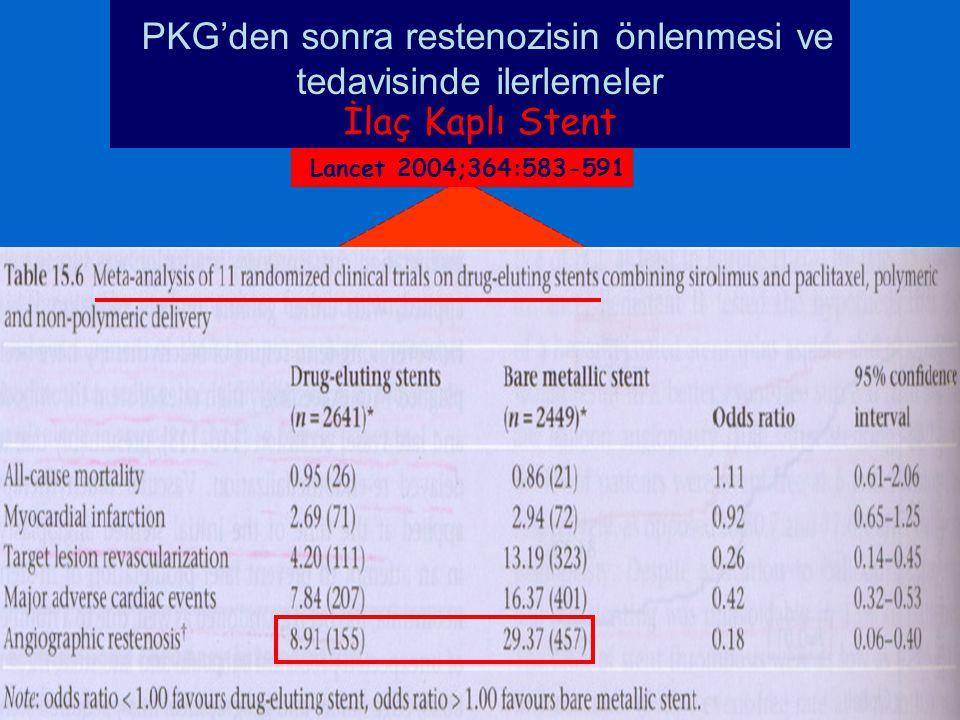 PKG'den sonra restenozisin önlenmesi ve