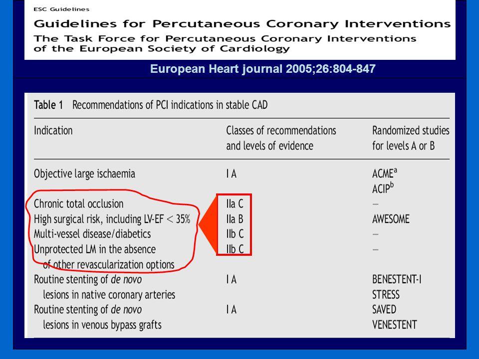 European Heart journal 2005;26:804-847