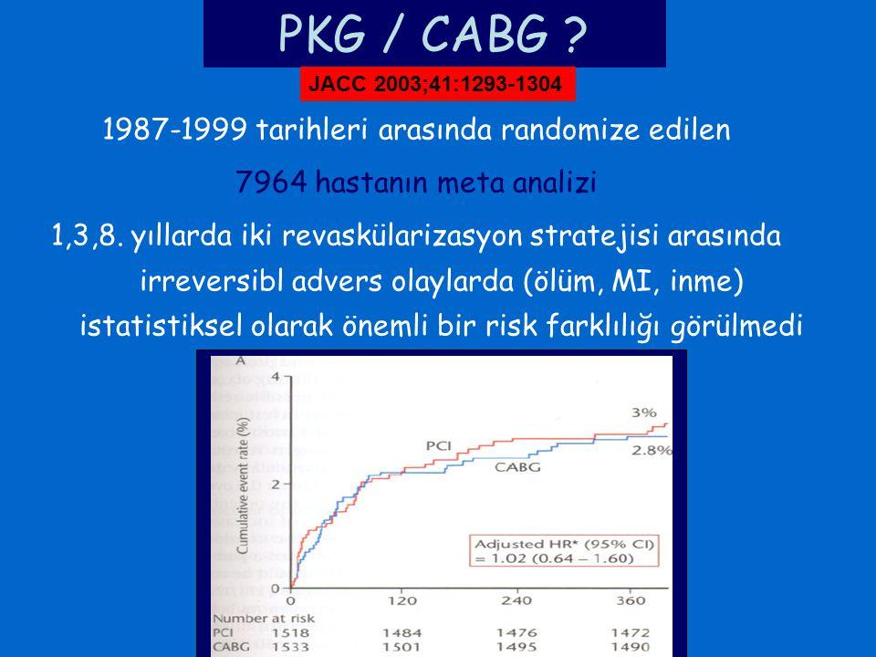 1987-1999 tarihleri arasında randomize edilen