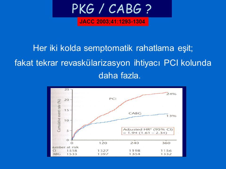 PKG / CABG Her iki kolda semptomatik rahatlama eşit;