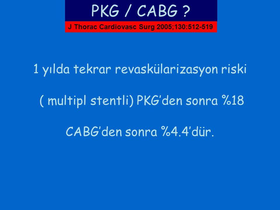 PKG / CABG 1 yılda tekrar revaskülarizasyon riski