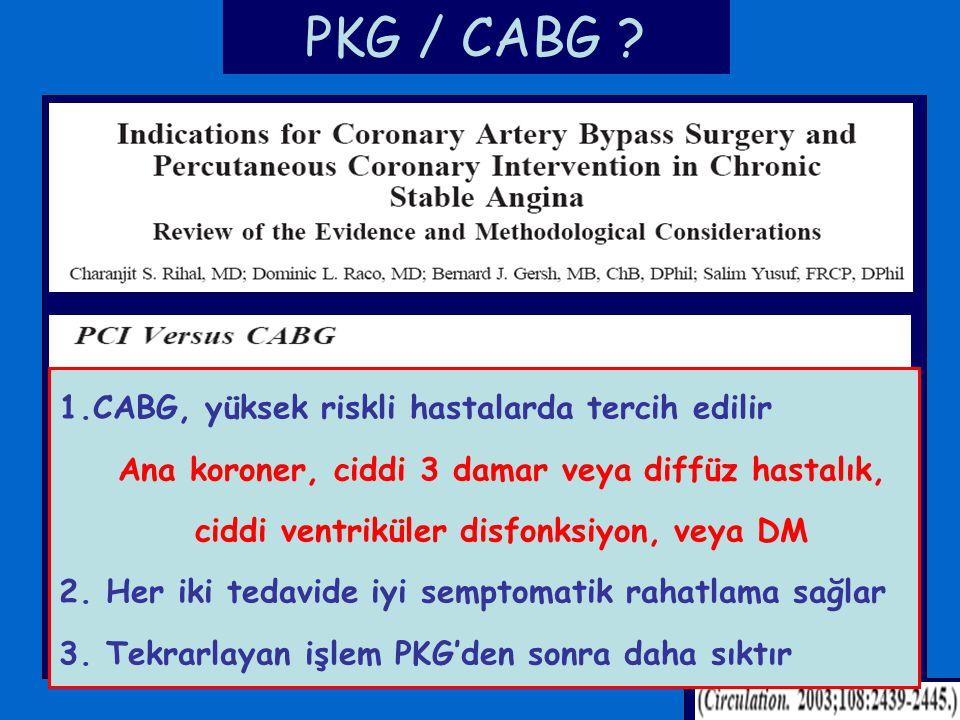 PKG / CABG 1.CABG, yüksek riskli hastalarda tercih edilir