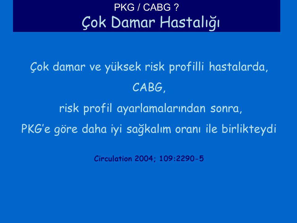 PKG / CABG Çok Damar Hastalığı