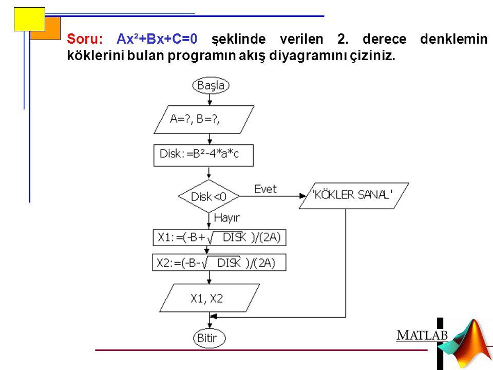 Soru: Ax²+Bx+C=0 şeklinde verilen 2