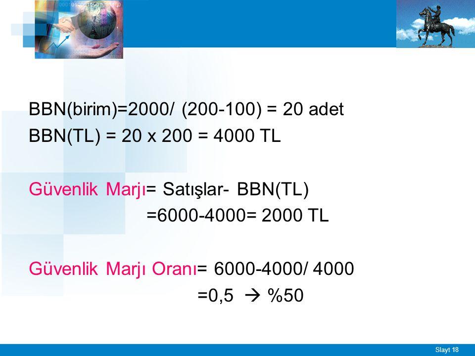 ÖRNEK – 4 = BBN Bir şirketin sattığı tek bir ürün ile ilgili veriler şöyledir; şirketin.