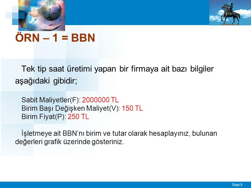 BBN(Birim)= 2.000.000 / (250-150) = 20.000 birim