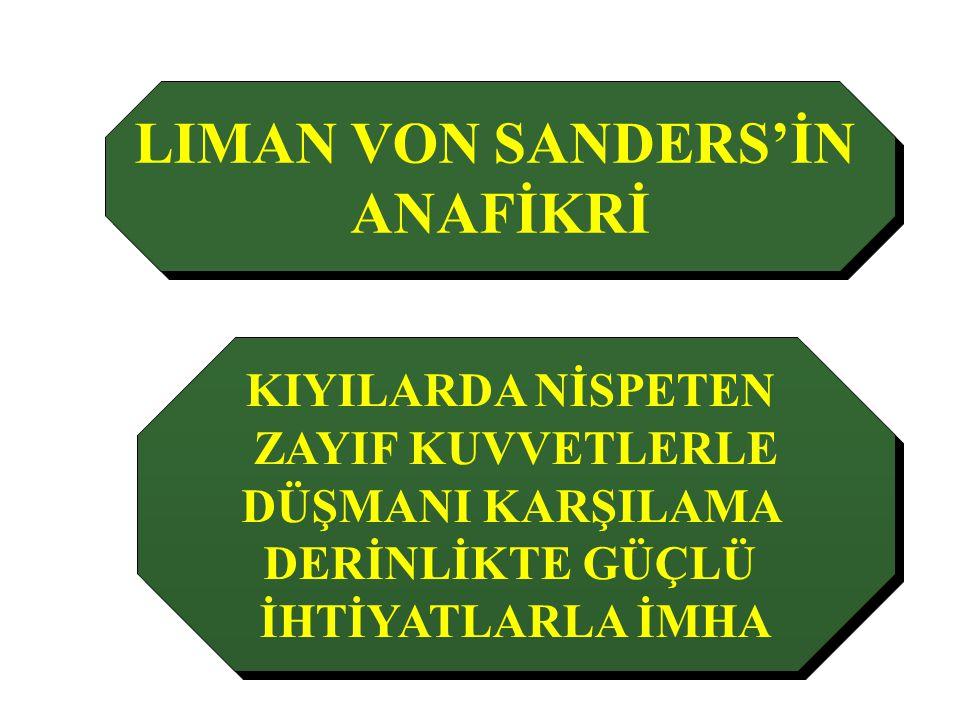 LIMAN VON SANDERS'İN ANAFİKRİ