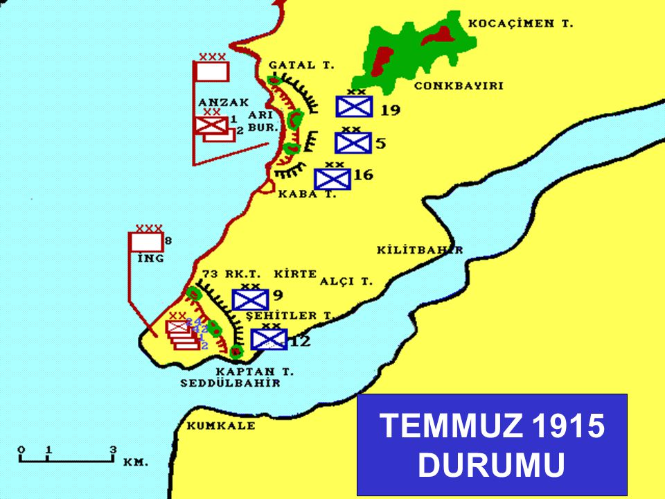 TEMMUZ 1915 DURUMU