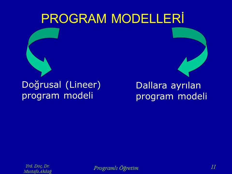 PROGRAM MODELLERİ Doğrusal (Lineer) program modeli